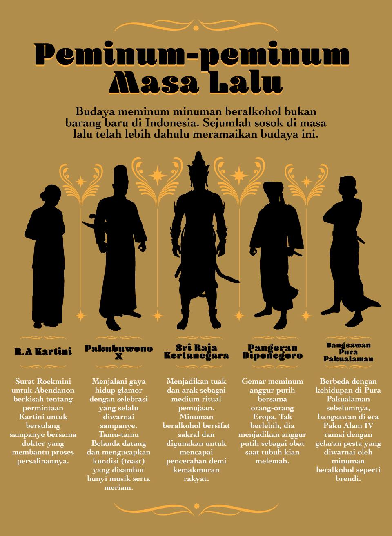 Laporan Mendalam Hikayat Tetes Nirwana Tanah Jawa